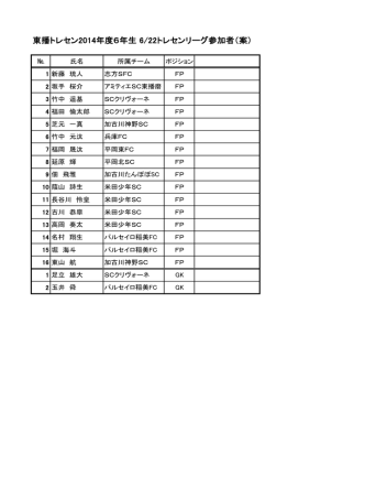 6/22参加メンバー