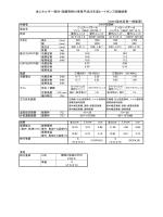 平成25年度ヒートポンプの格付結果(PDF:102KB)