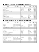 (中学校図書室におすすめの本リスト2013)(PDF:529KB)