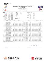 MO Fm - 第34回全日本スキー選手権大会フリースタイルスキー競技