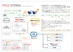 Mg MgO - 水素燃料開発株式会社