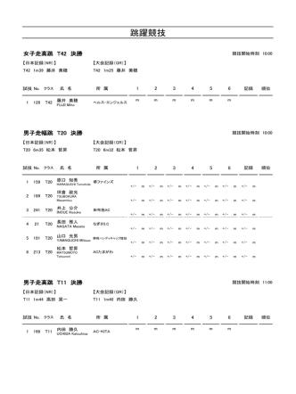 2014ジャパンパラ陸上競技大会スタートリスト(9月7日 跳躍)