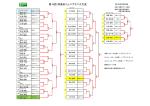 結果 - 津島市テニス協会