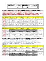 平成26年度鎌倉市会長杯バスケットボール大会日程表