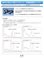 空間線量測定システム - EMFジャパン株式会社