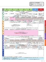 番組表PDFをダウンロード - KCNファミリーチャンネル