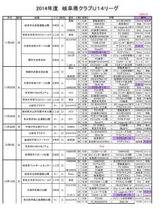 2014年度 岐阜県クラブU14リーグ