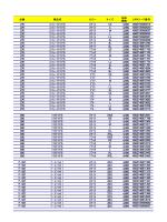 JANコード表(PDF)