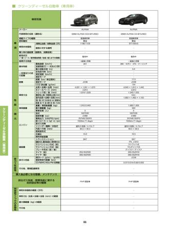 (6) クリーンディーゼル自動車(乗用車) [PDF 662KB]