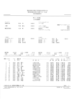 アルペン大回転 - 秋田県スキー連盟