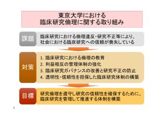 2.東京大学における臨床研究倫理に関する取り組み