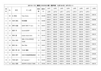 2014−15 湘南シクロクロス第 1 戦平塚 12月 20 日 カテゴリー1