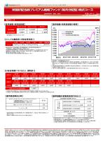 米国好配当株プレミアム戦略ファンド(毎月分配型)