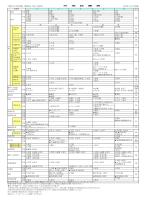 ⑩ ⑩ ⑫ ⑫ 川崎市立井田病院 電話044-766