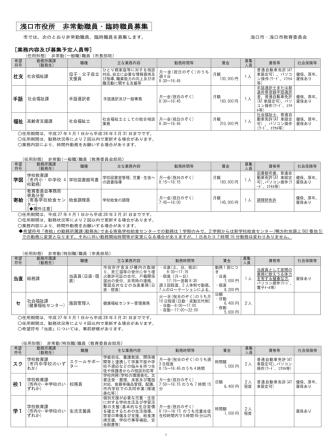 4月1日以降採用の非常勤・臨時職員の募集要項(PDF:359KB)