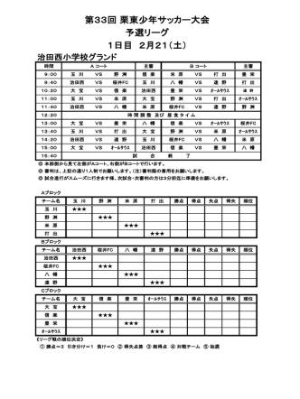 1日目 2月21(土) 第33回 栗東少年サッカー大会 予選リーグ