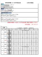 2015年02月05日 津市体育館予約状況