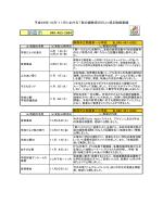 朝霞市(PDF:268KB)