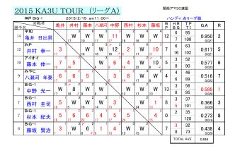 2015 KA3U TOUR (リーグA)