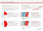 東証一部上場企業の英文開示現状調査結果