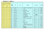 佐賀市地域人材バンク登録者リスト