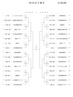 2015春18才以下男子 - 湘南ローンテニスクラブ