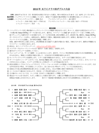 2015年KTCクラス別ダブルス大会競技要綱 & ドロー表