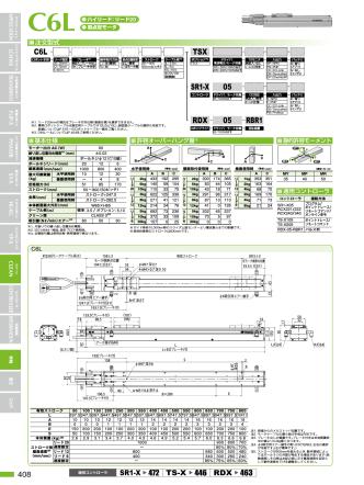 C6L ー TSX SR1-X 05 ー RDX ー