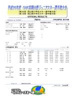 男子 - 岡山県スキー連盟