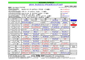 2014年 ウィスコンシン チャンピオンシップ ショウ 結果&出陳頭数