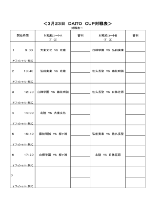 DAITO CUP 2014 対戦表