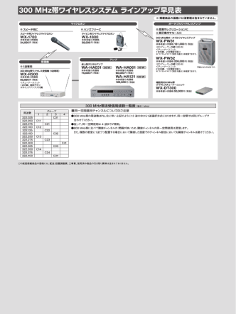 300MHz帯PLL ワイヤレスマイクシステム