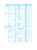 メーカー名 車種名 年式(西暦) 型式 調査座席 エアグルーヴ