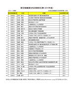 認定者公開名簿 (HP公開) 2015年版-1.xlsx