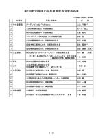 出席者名簿(PDF文書)