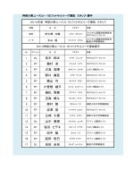 U-18 - 神奈川県フットサル連盟