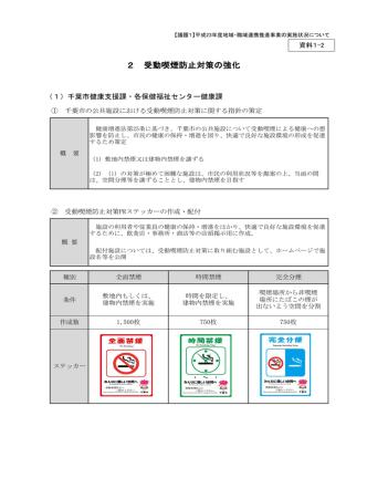 2 受動喫煙防止対策の強化(PDF:255KB)