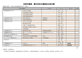 3.懇談会出席名簿
