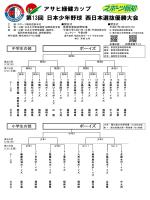 アサヒ緑健カップ 第13回 日本少年野球 西日本選抜優勝大会