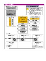 特定個人情報保護評価計画管理書③ [281KB pdfファイル];pdf