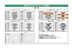 第3回 秩父フェスティバル U-14 [対戦表] 4月 1日