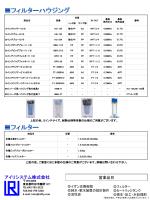 各種フィルターハウジング - 逆浸透膜(RO)、純水装置、軟水装置の設計