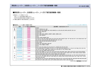 243KB ダウンロード