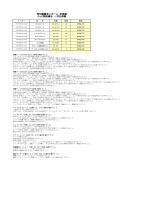 介護用ベッド入札仕様書/概要(PDFファイル/サイズ170kb)