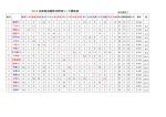 2014 兵庫県還暦軟式野球リーグ勝敗表