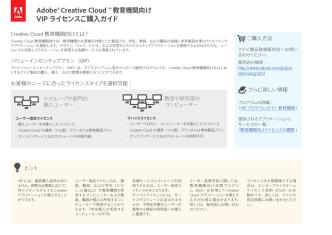 Adobe® Creative Cloud ™ 教育機関向け VIP ライセンスご購入ガイド