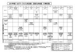 2014年度 QCサークル九州支部 北部九州地区 行事計画