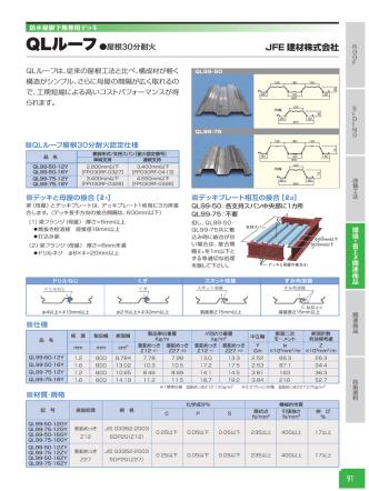 91 JFE 建材株式会社