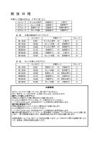 競技日程 - 関西サッカー協会