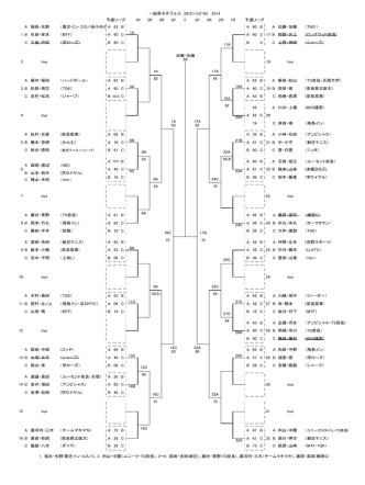 1 福永・矢野(香芝イン・コスパ)、2 内山・中園(ユニーク・TS奈良)、3〜6